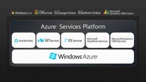 The Azure Platform