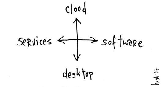 cloud2_2