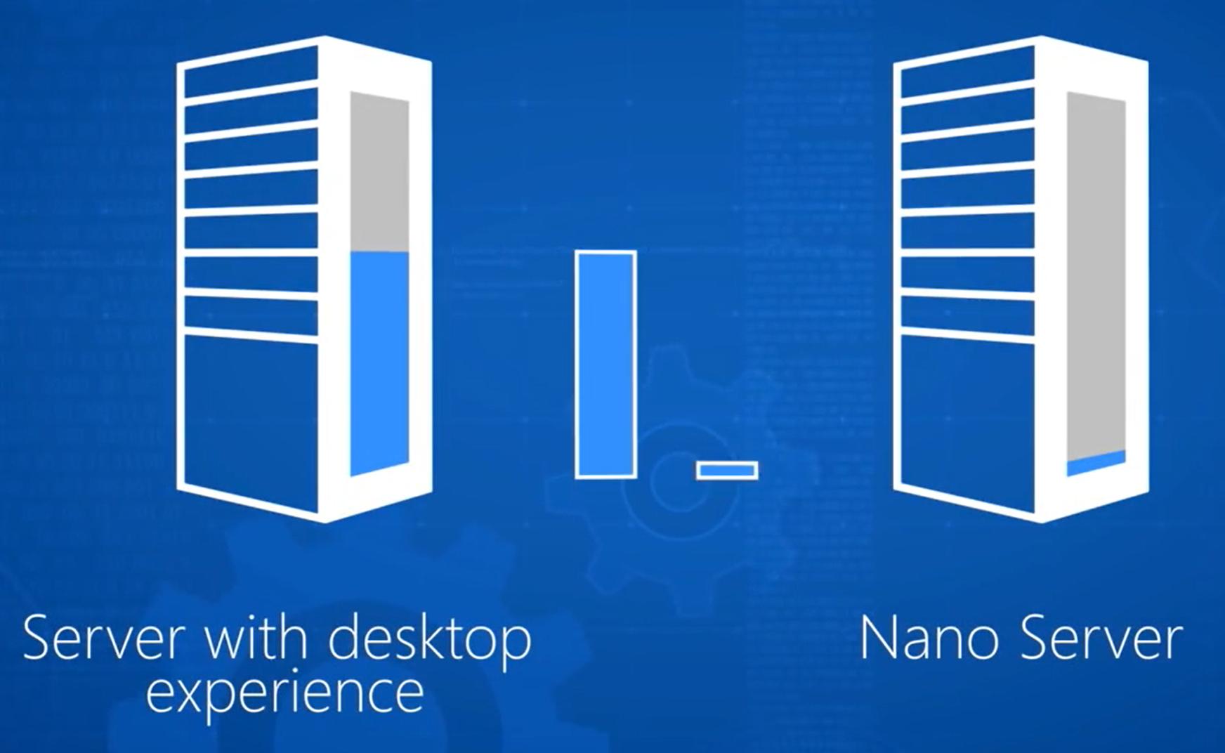 Nano Server footprint.png